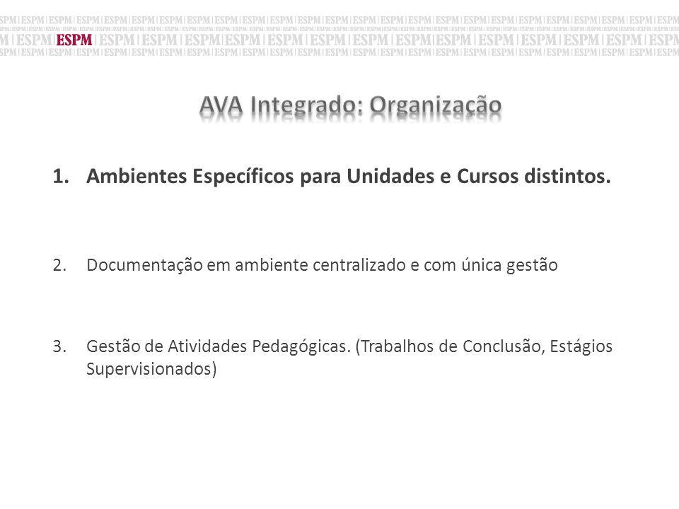 1.Ambientes Específicos para Unidades e Cursos distintos. 2.Documentação em ambiente centralizado e com única gestão 3.Gestão de Atividades Pedagógica