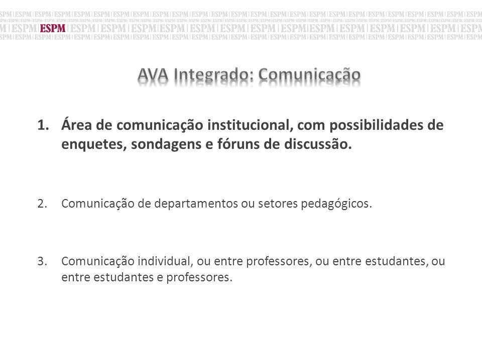 1.Área de comunicação institucional, com possibilidades de enquetes, sondagens e fóruns de discussão. 2.Comunicação de departamentos ou setores pedagó