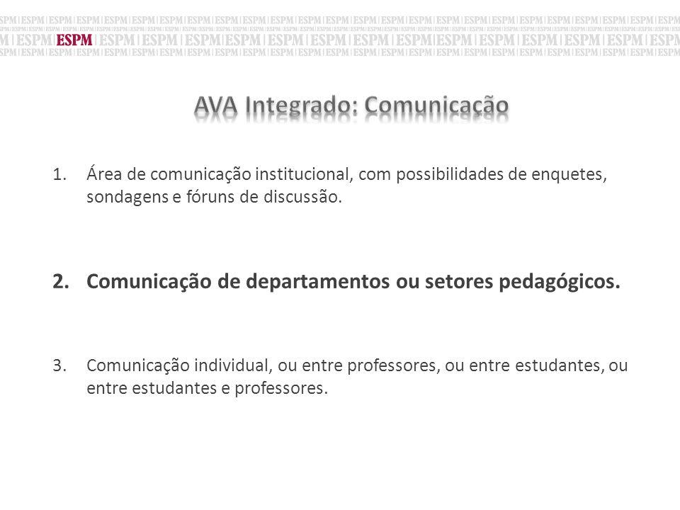1.Área de comunicação institucional, com possibilidades de enquetes, sondagens e fóruns de discussão.