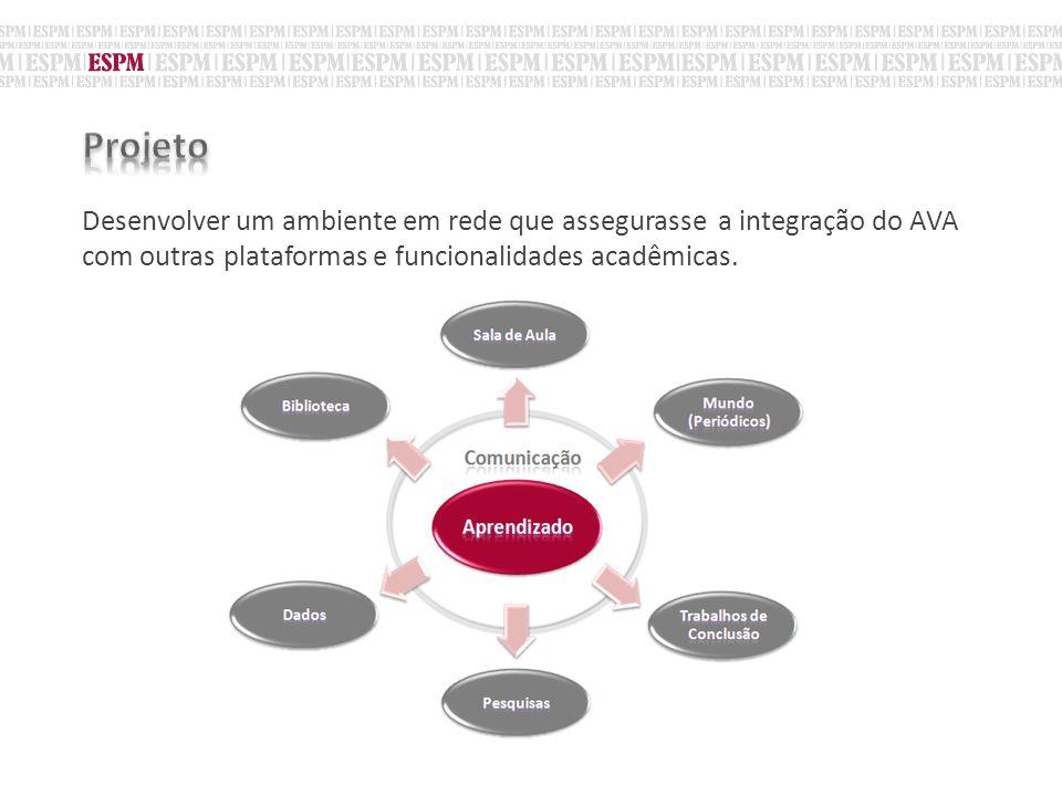 Desenvolver um ambiente em rede que assegurasse a integração do AVA com outras plataformas e funcionalidades acadêmicas.