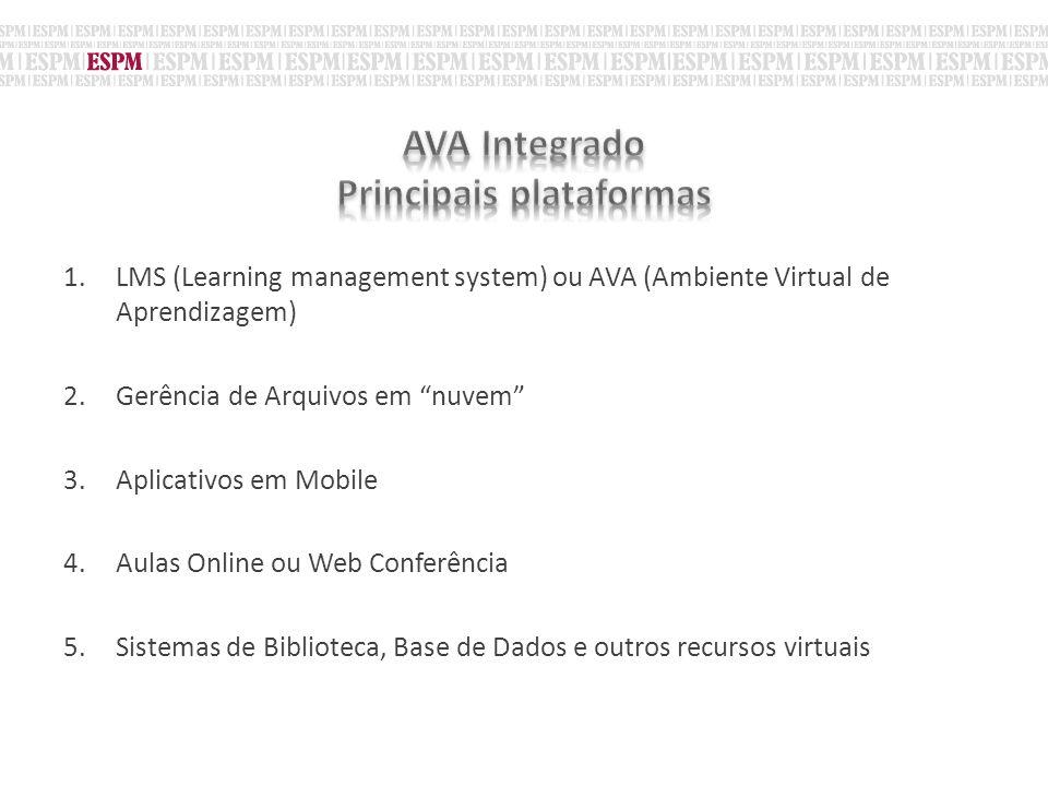1.LMS (Learning management system) ou AVA (Ambiente Virtual de Aprendizagem) 2.Gerência de Arquivos em nuvem 3.Aplicativos em Mobile 4.Aulas Online ou Web Conferência 5.Sistemas de Biblioteca, Base de Dados e outros recursos virtuais
