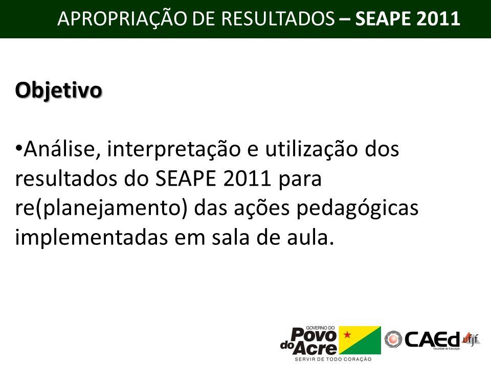APROPRIAÇÃO DE RESULTADOS – SEAPE 2011 Objetivo Análise, interpretação e utilização dos resultados do SEAPE 2011 para re(planejamento) das ações pedag
