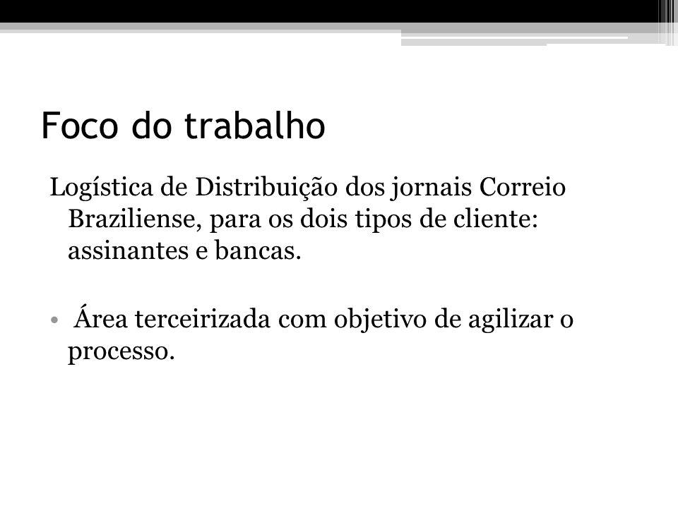 Foco do trabalho Logística de Distribuição dos jornais Correio Braziliense, para os dois tipos de cliente: assinantes e bancas. Área terceirizada com