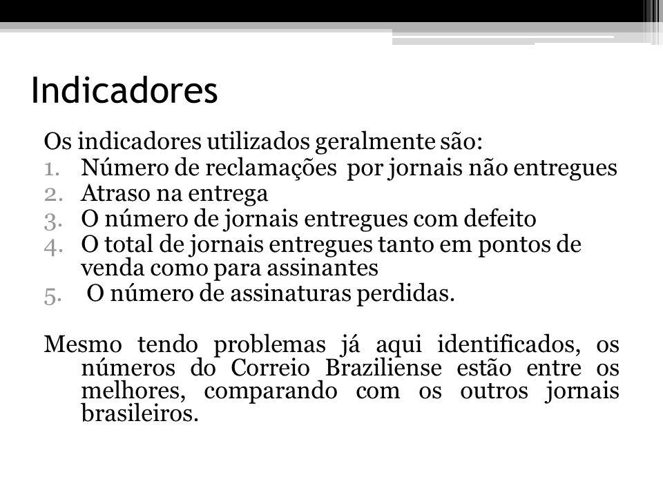 Conclusão As possíveis maneiras mencionadas pelo Witor para melhorar ainda mais a logística do Correio Braziliense são 1.