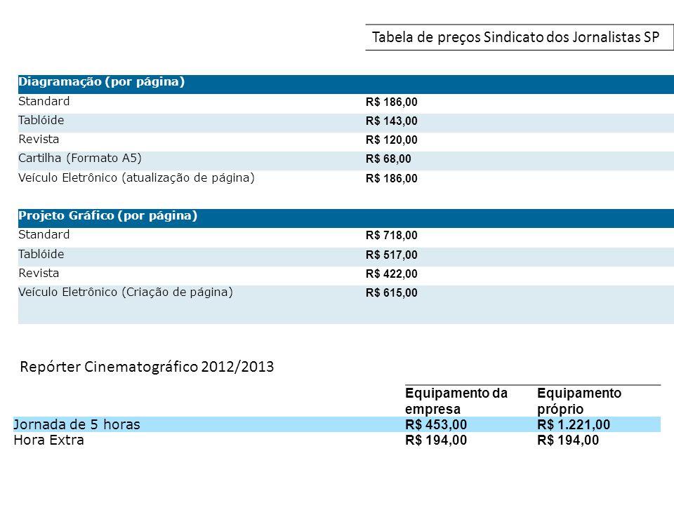 Tabela de preços Sindicato dos Jornalistas SP Diagramação (por página) Standard R$ 186,00 Tablóide R$ 143,00 Revista R$ 120,00 Cartilha (Formato A5) R