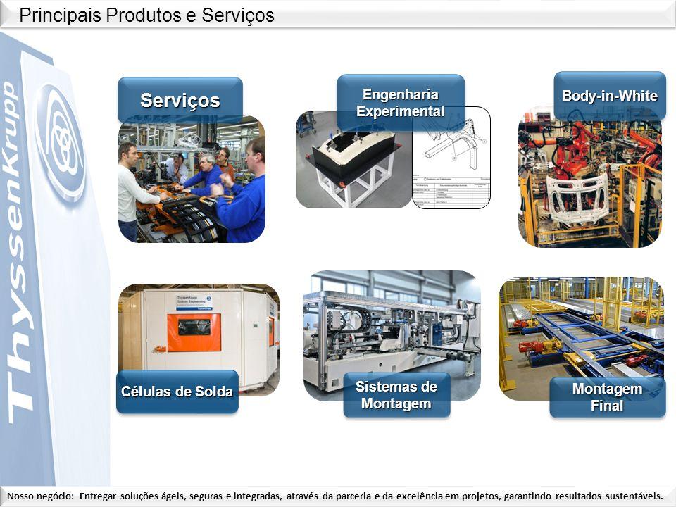 Nosso negócio: Entregar soluções ágeis, seguras e integradas, através da parceria e da excelência em projetos, garantindo resultados sustentáveis. Ser