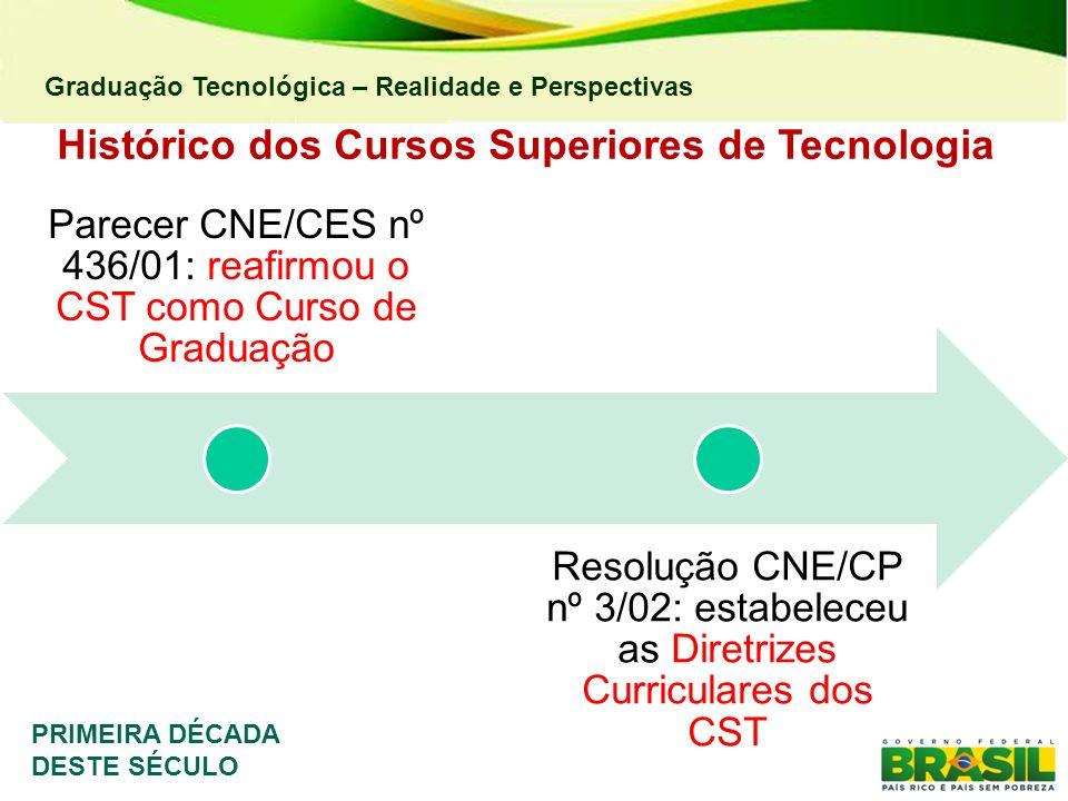 Graduação Tecnológica – Realidade e Perspectivas Histórico dos Cursos Superiores de Tecnologia PRIMEIRA DÉCADA DESTE SÉCULO Parecer CNE/CES nº 436/01: