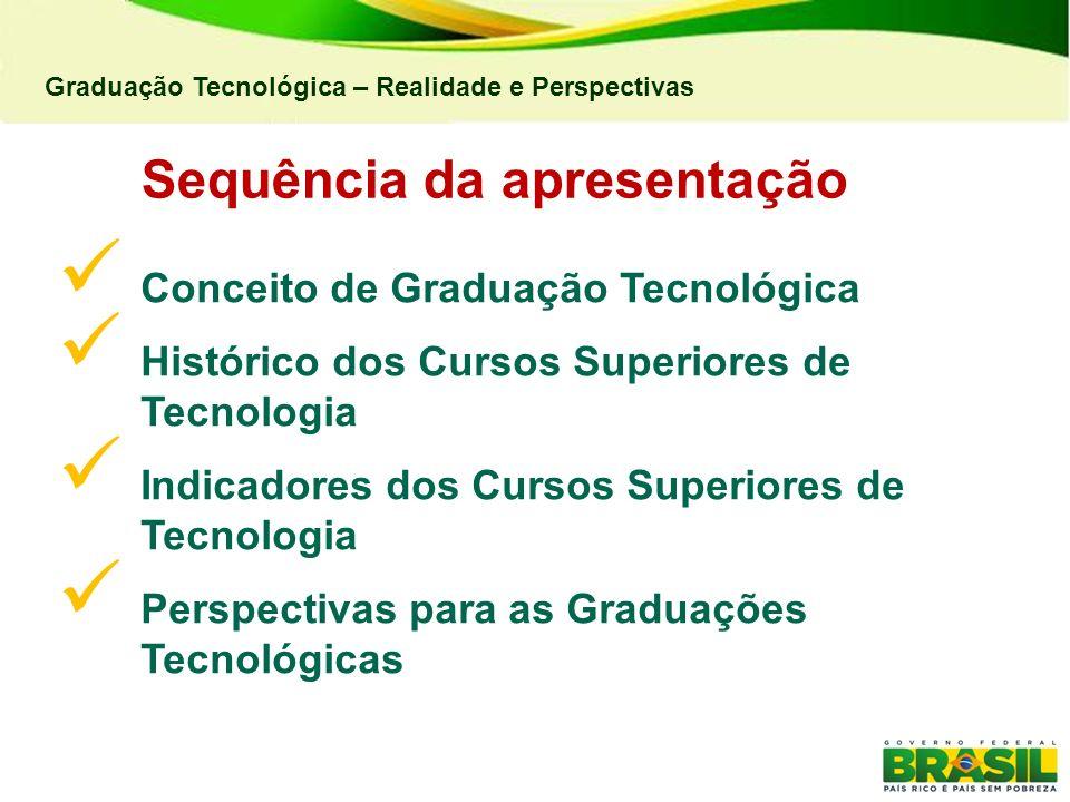 Sequência da apresentação Graduação Tecnológica – Realidade e Perspectivas Conceito de Graduação Tecnológica Histórico dos Cursos Superiores de Tecnol