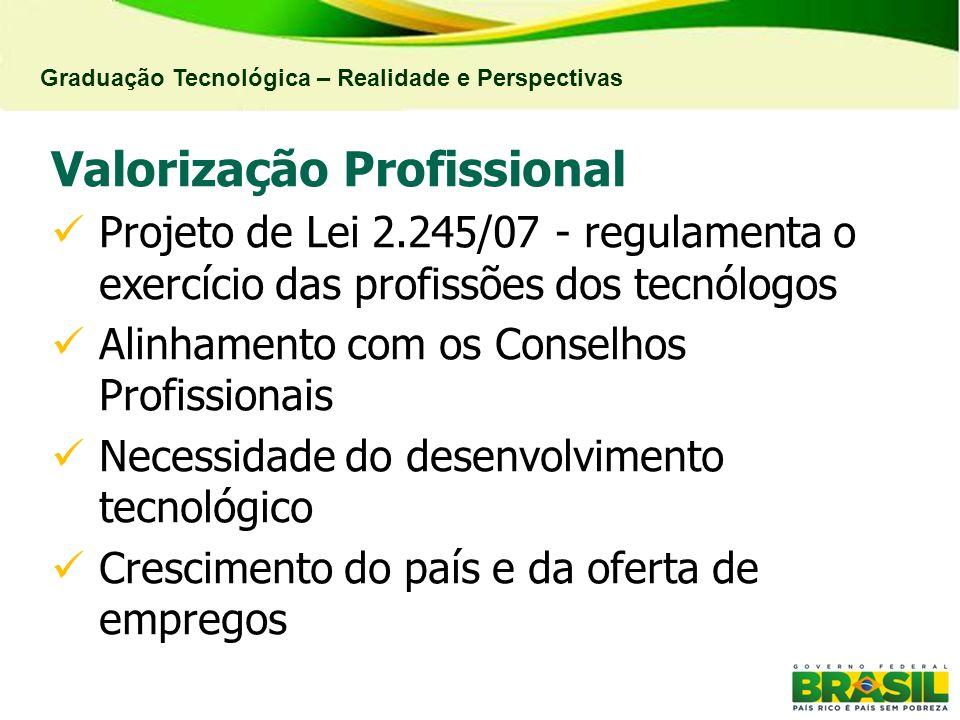 Graduação Tecnológica – Realidade e Perspectivas Valorização Profissional Projeto de Lei 2.245/07 - regulamenta o exercício das profissões dos tecnólo