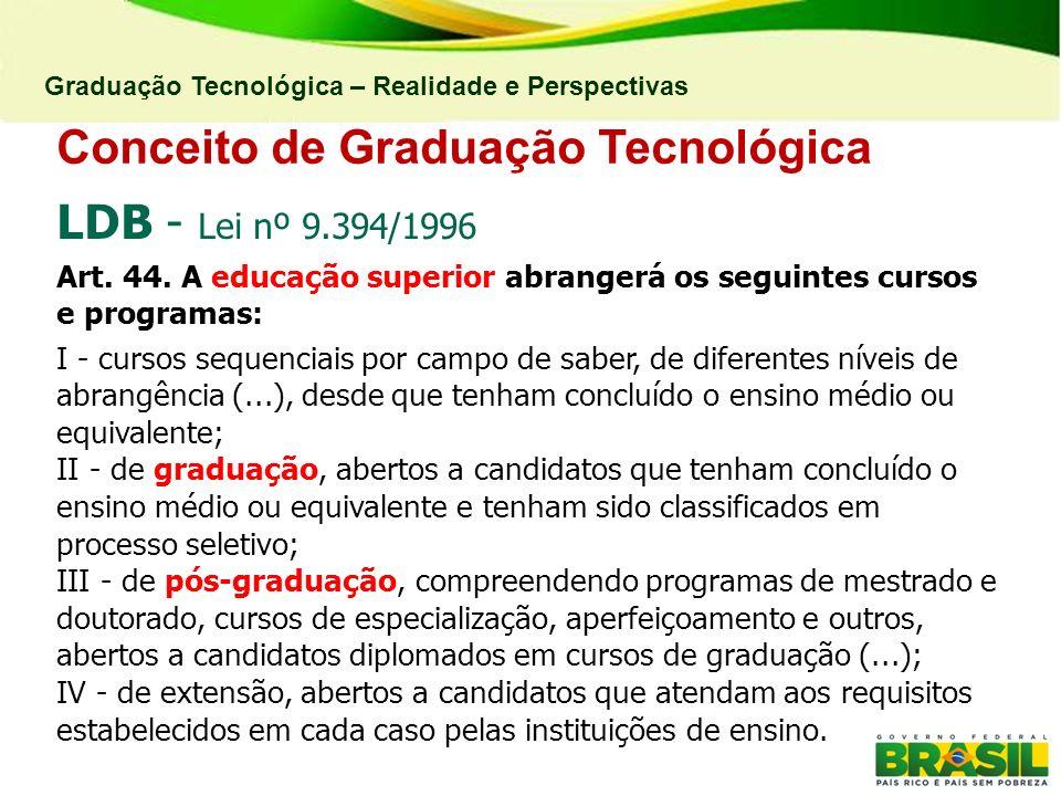 Graduação Tecnológica – Realidade e Perspectivas LDB - Lei nº 9.394/1996 Art. 44. A educação superior abrangerá os seguintes cursos e programas: I - c