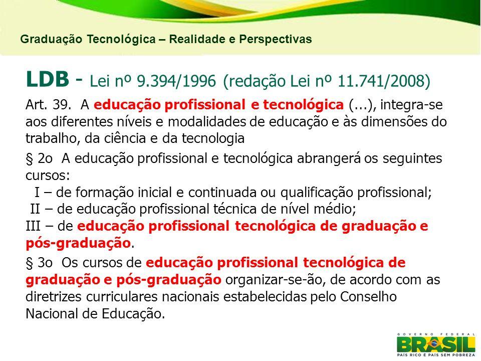 Graduação Tecnológica – Realidade e Perspectivas LDB - Lei nº 9.394/1996 (redação Lei nº 11.741/2008) Art. 39. A educação profissional e tecnológica (