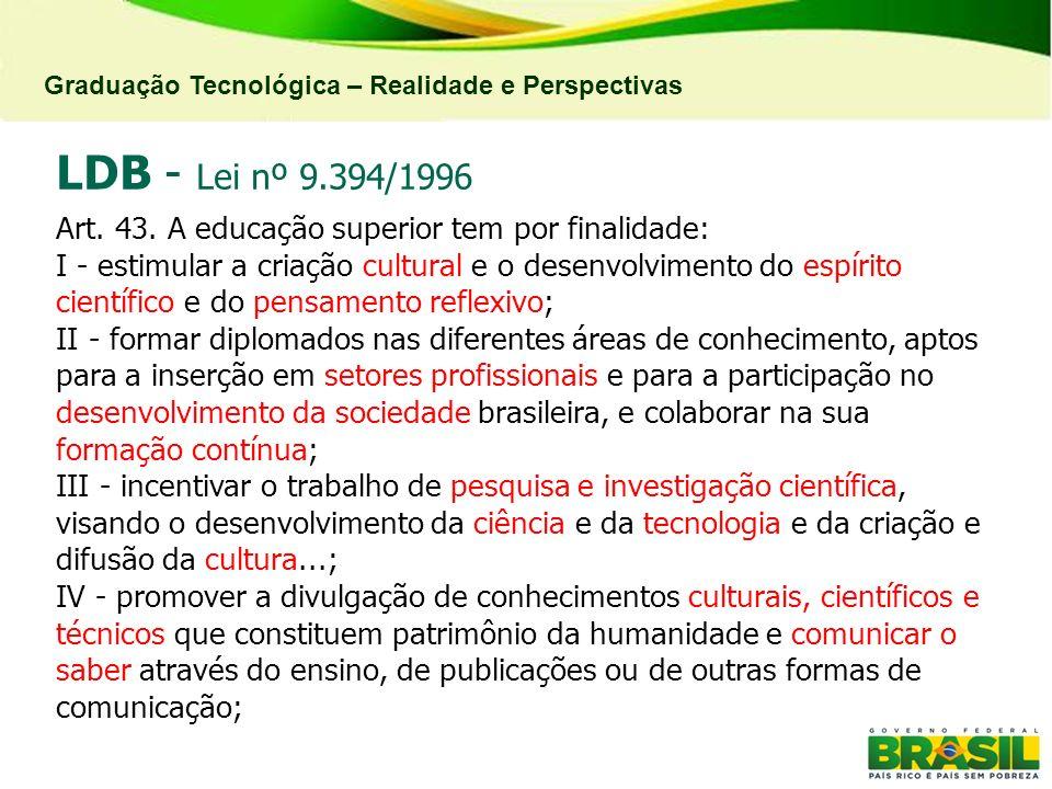 Graduação Tecnológica – Realidade e Perspectivas LDB - Lei nº 9.394/1996 Art. 43. A educação superior tem por finalidade: I - estimular a criação cult