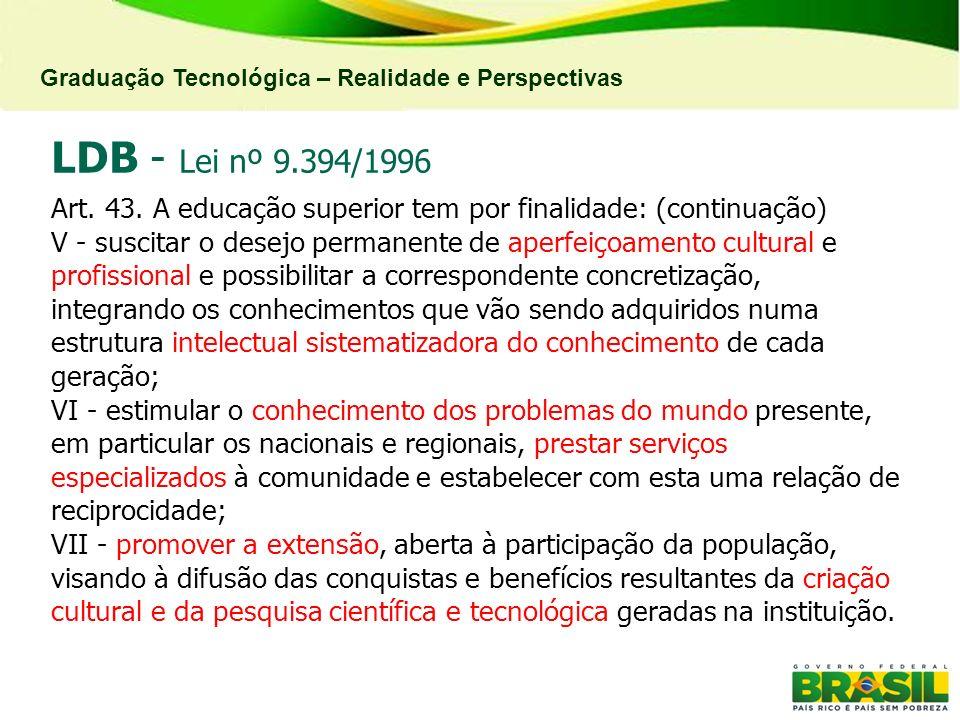 Graduação Tecnológica – Realidade e Perspectivas LDB - Lei nº 9.394/1996 Art. 43. A educação superior tem por finalidade: (continuação) V - suscitar o