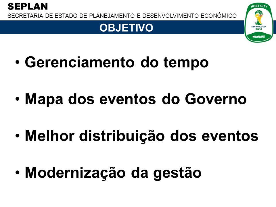 SEPLAN SECRETARIA DE ESTADO DE PLANEJAMENTO E DESENVOLVIMENTO ECONÔMICO FERRAMENTA