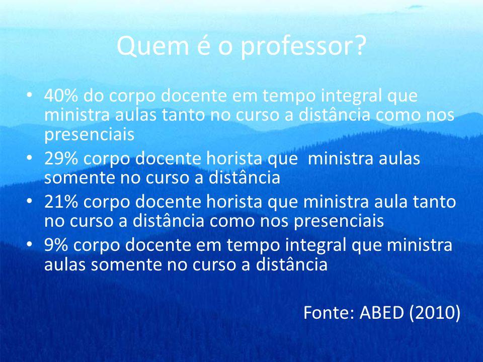 Quem é o professor.