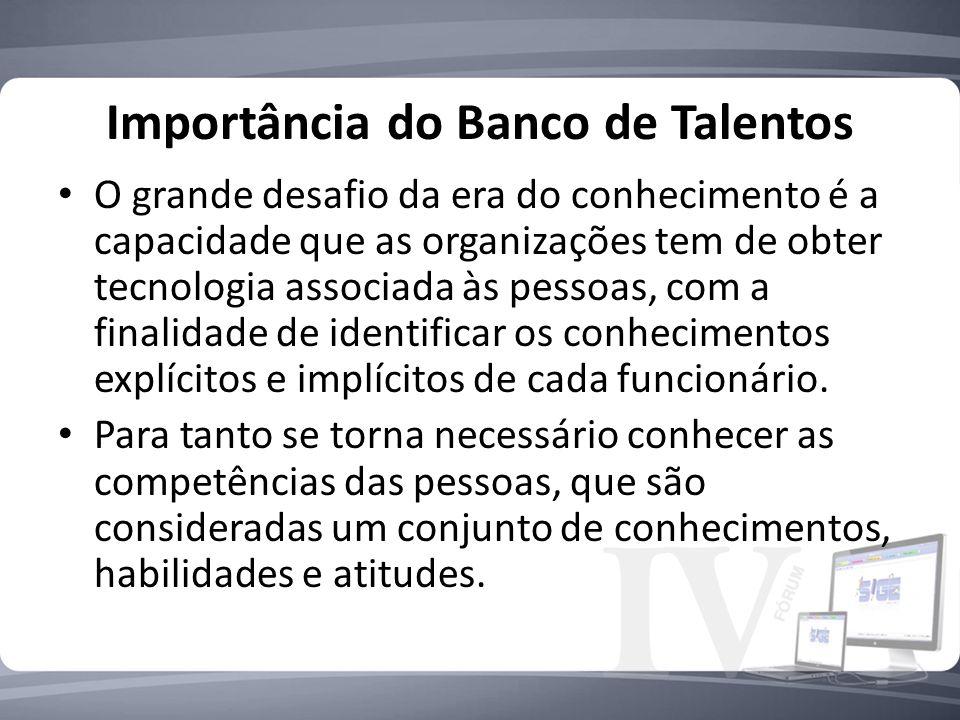 Importância do Banco de Talentos O grande desafio da era do conhecimento é a capacidade que as organizações tem de obter tecnologia associada às pesso