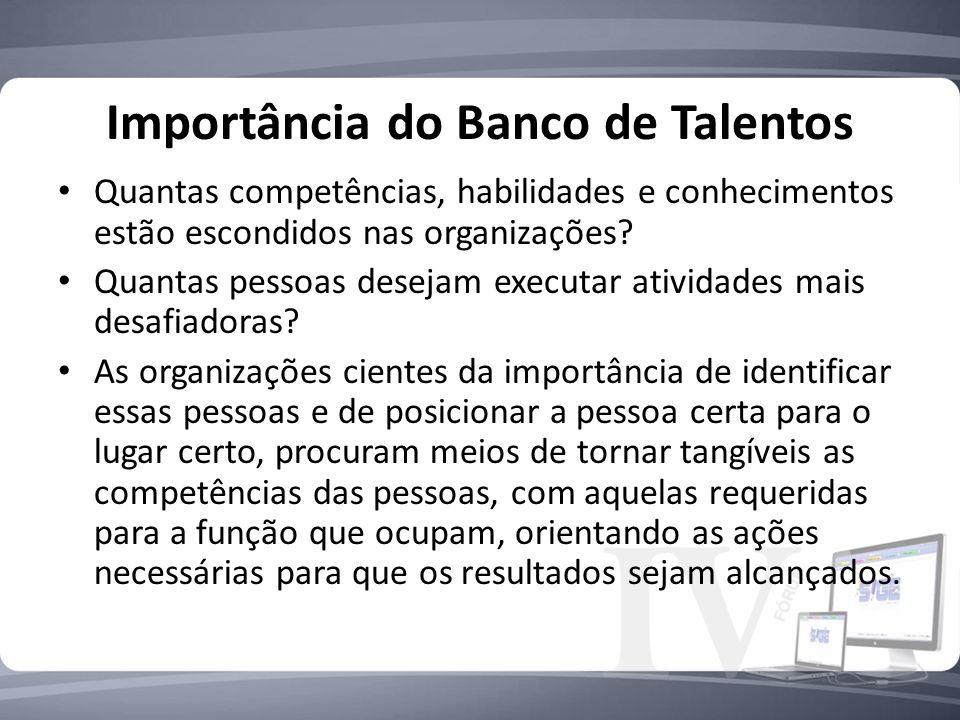 Importância do Banco de Talentos Quantas competências, habilidades e conhecimentos estão escondidos nas organizações? Quantas pessoas desejam executar
