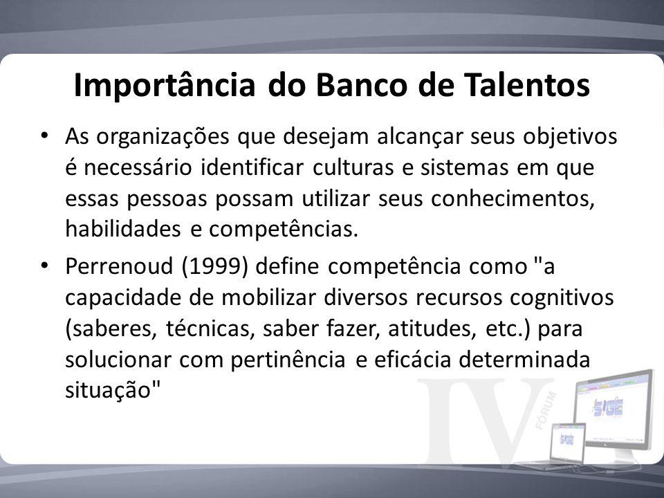 Importância do Banco de Talentos As organizações que desejam alcançar seus objetivos é necessário identificar culturas e sistemas em que essas pessoas