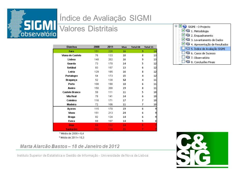 Marta Alarcão Bastos – 18 de Janeiro de 2012 Instituto Superior de Estatística e Gestão de Informação - Universidade de Nova de Lisboa Índice de Avaliação SIGMI Valores Distritais