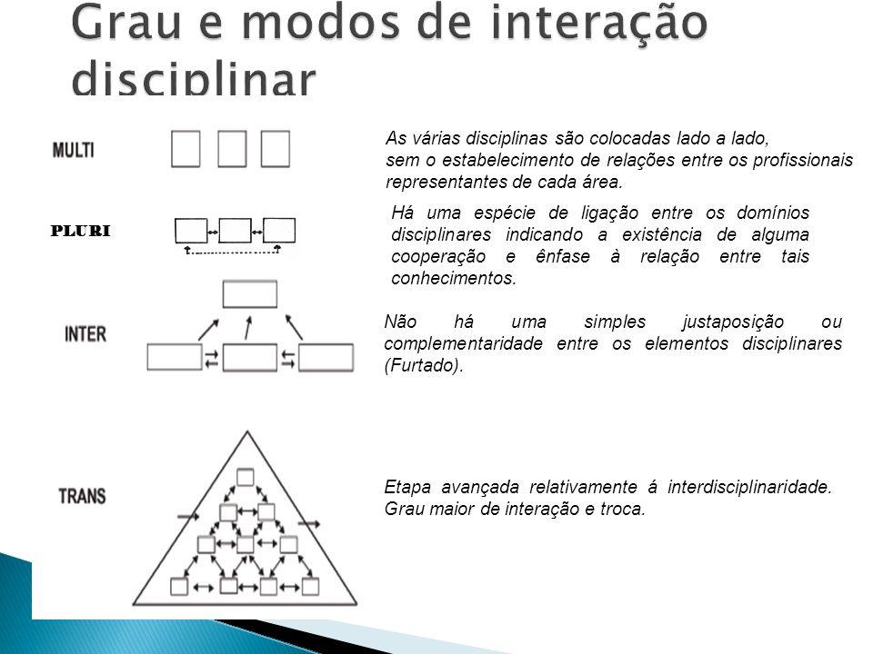 As várias disciplinas são colocadas lado a lado, sem o estabelecimento de relações entre os profissionais representantes de cada área.