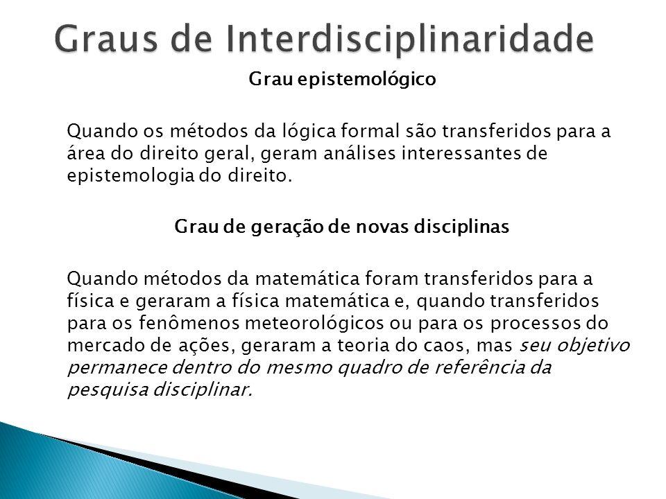 Grau epistemológico Quando os métodos da lógica formal são transferidos para a área do direito geral, geram análises interessantes de epistemologia do direito.