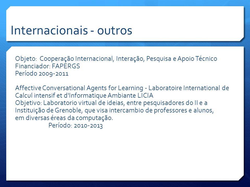 Objeto: Cooperação Internacional, Interação, Pesquisa e Apoio Técnico Financiador: FAPERGS Período 2009-2011 Affective Conversational Agents for Learn