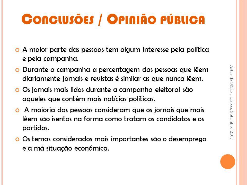 C ONCLUSÕES / O PINIÃO PÚBLICA A maior parte das pessoas tem algum interesse pela política e pela campanha.