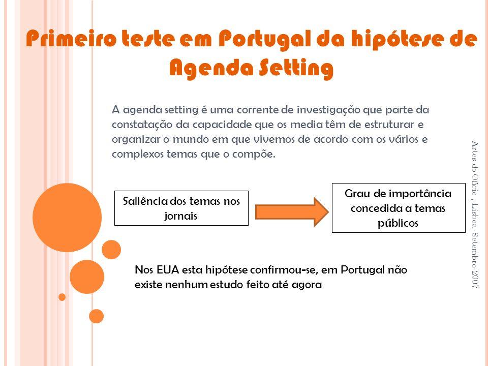 Primeiro teste em Portugal da hipótese de Agenda Setting Artes do Ofício, Lisboa, Setembro 2007 A agenda setting é uma corrente de investigação que parte da constatação da capacidade que os media têm de estruturar e organizar o mundo em que vivemos de acordo com os vários e complexos temas que o compõe.