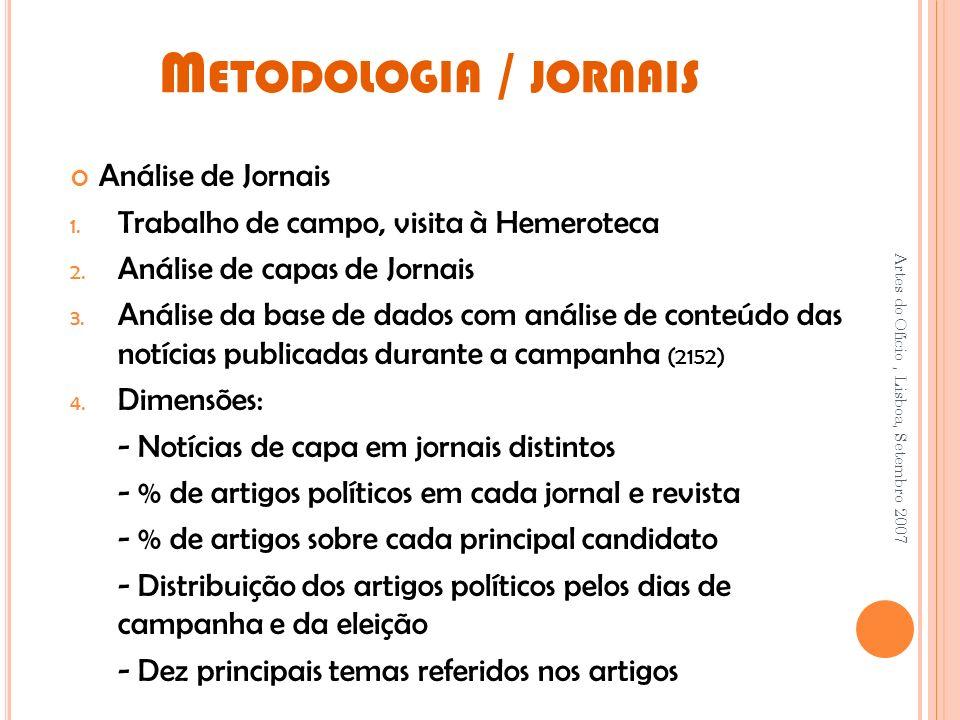 M ETODOLOGIA / JORNAIS Análise de Jornais 1.Trabalho de campo, visita à Hemeroteca 2.