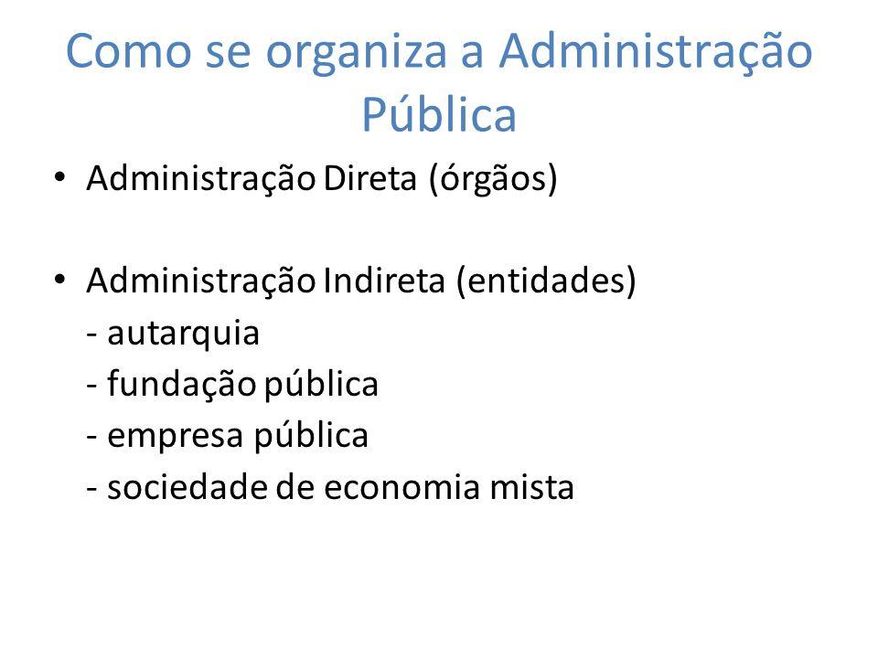 Como se organiza a Administração Pública Administração Direta (órgãos) Administração Indireta (entidades) - autarquia - fundação pública - empresa pública - sociedade de economia mista