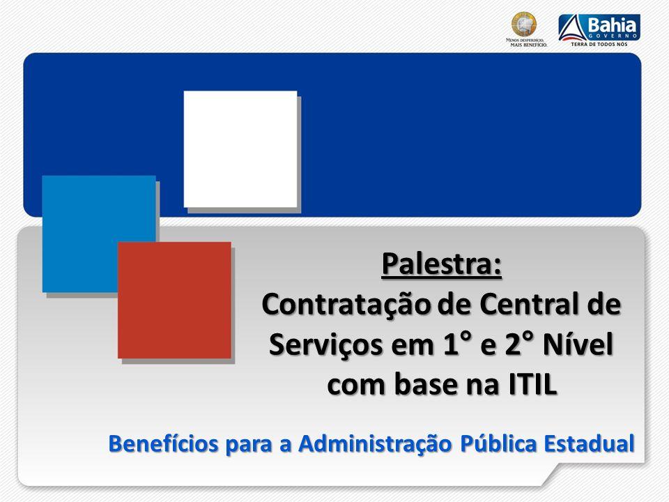 Benefícios para a Administração Pública Estadual Palestra: Contratação de Central de Serviços em 1° e 2° Nível com base na ITIL