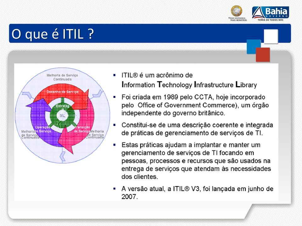O que é ITIL ?