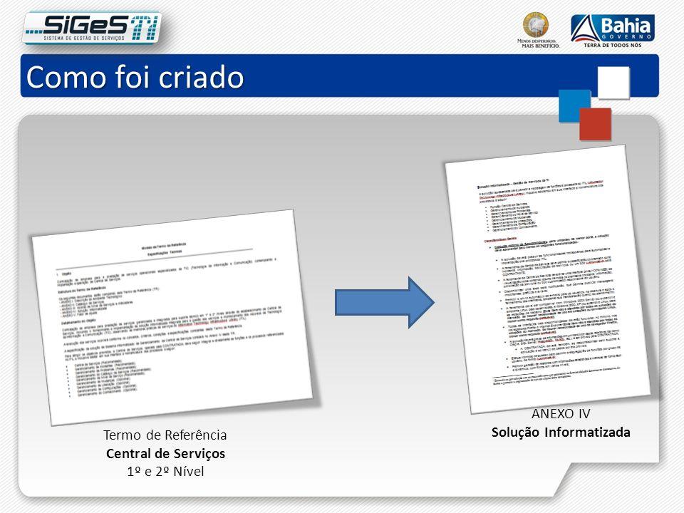 Como foi criado Termo de Referência Central de Serviços 1º e 2º Nível ANEXO IV Solução Informatizada