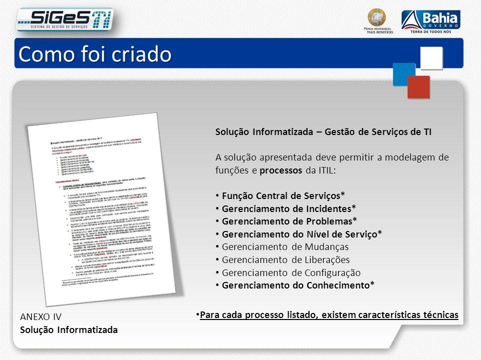 Como foi criado ANEXO IV Solução Informatizada Solução Informatizada – Gestão de Serviços de TI A solução apresentada deve permitir a modelagem de fun