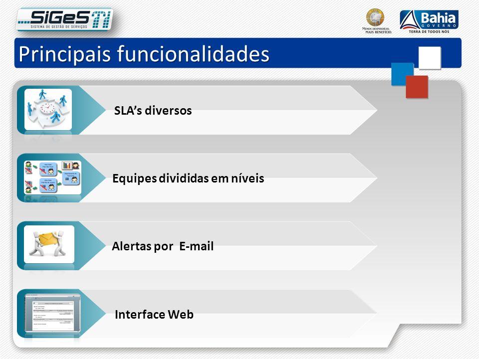 Principais funcionalidades SLAs diversos Equipes divididas em níveis Alertas por E-mail Interface Web