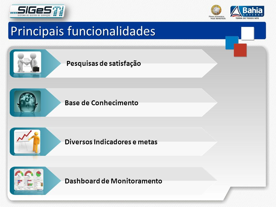 Principais funcionalidades Pesquisas de satisfação Base de Conhecimento Diversos Indicadores e metas Dashboard de Monitoramento