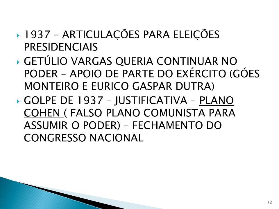 1937 – ARTICULAÇÕES PARA ELEIÇÕES PRESIDENCIAIS GETÚLIO VARGAS QUERIA CONTINUAR NO PODER – APOIO DE PARTE DO EXÉRCITO (GÓES MONTEIRO E EURICO GASPAR D
