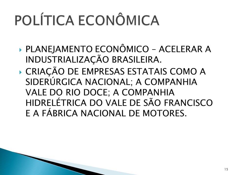 PLANEJAMENTO ECONÔMICO – ACELERAR A INDUSTRIALIZAÇÃO BRASILEIRA. CRIAÇÃO DE EMPRESAS ESTATAIS COMO A SIDERÚRGICA NACIONAL; A COMPANHIA VALE DO RIO DOC