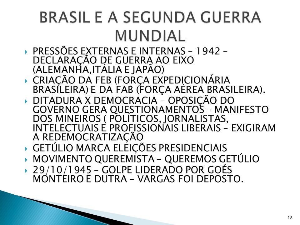 PRESSÕES EXTERNAS E INTERNAS – 1942 – DECLARAÇÃO DE GUERRA AO EIXO (ALEMANHA,ITÁLIA E JAPÃO) CRIAÇÃO DA FEB (FORÇA EXPEDICIONÁRIA BRASILEIRA) E DA FAB