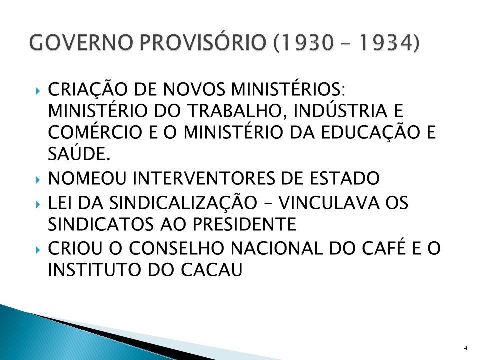 CRIAÇÃO DE NOVOS MINISTÉRIOS: MINISTÉRIO DO TRABALHO, INDÚSTRIA E COMÉRCIO E O MINISTÉRIO DA EDUCAÇÃO E SAÚDE. NOMEOU INTERVENTORES DE ESTADO LEI DA S