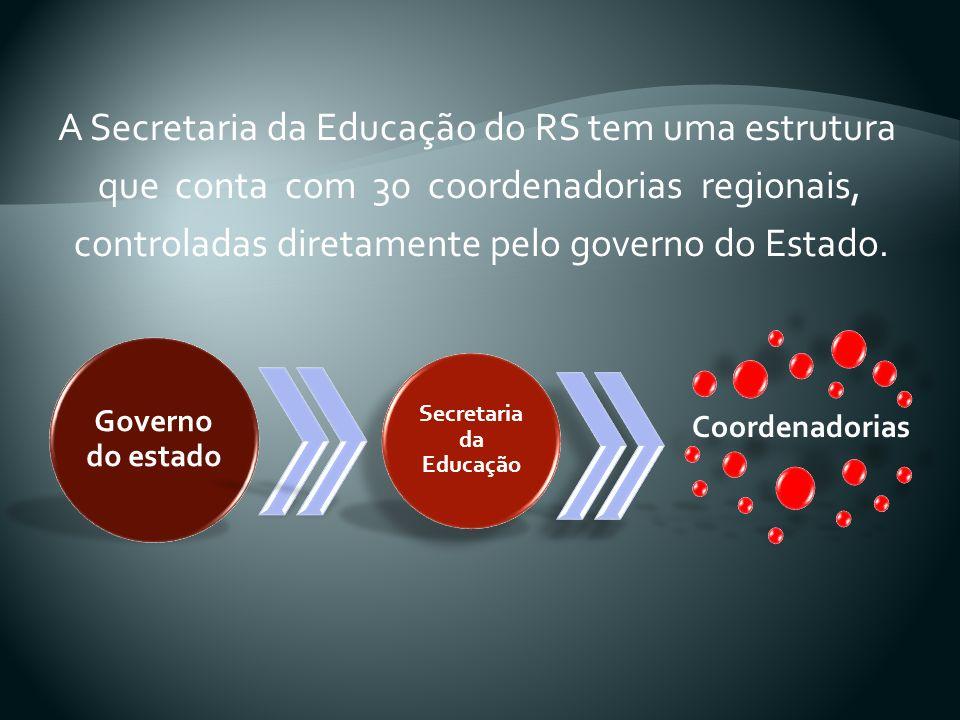 Para informações complementares, editais, datas, notícias e divulgações da Secretaria e também das Coordenadorias, basta acessar: www.educacao.rs.gov.br