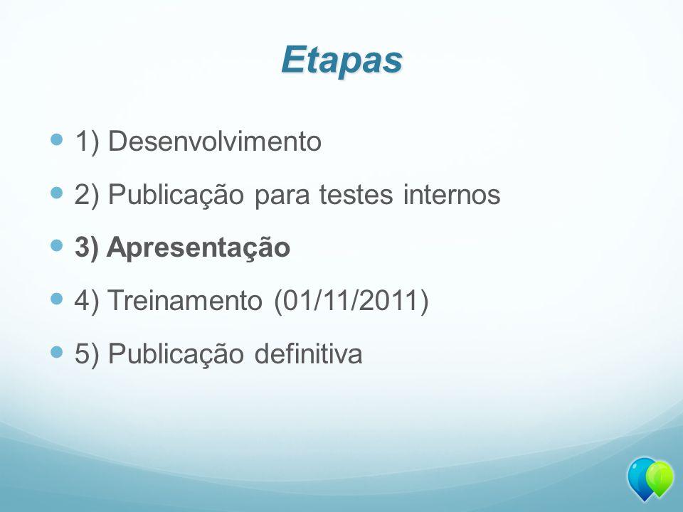 Etapas 1) Desenvolvimento 2) Publicação para testes internos 3) Apresentação 4) Treinamento (01/11/2011) 5) Publicação definitiva
