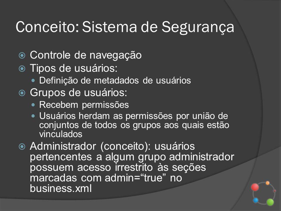 Conceito: Sistema de Segurança Controle de navegação Tipos de usuários: Definição de metadados de usuários Grupos de usuários: Recebem permissões Usuá