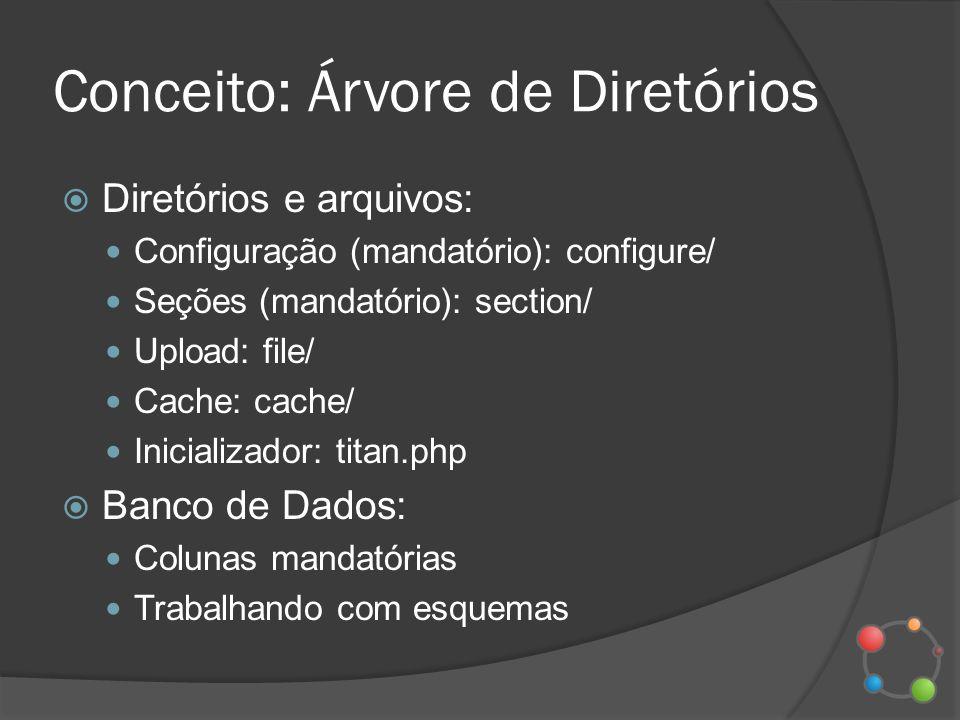 Conceito: Árvore de Diretórios Diretórios e arquivos: Configuração (mandatório): configure/ Seções (mandatório): section/ Upload: file/ Cache: cache/
