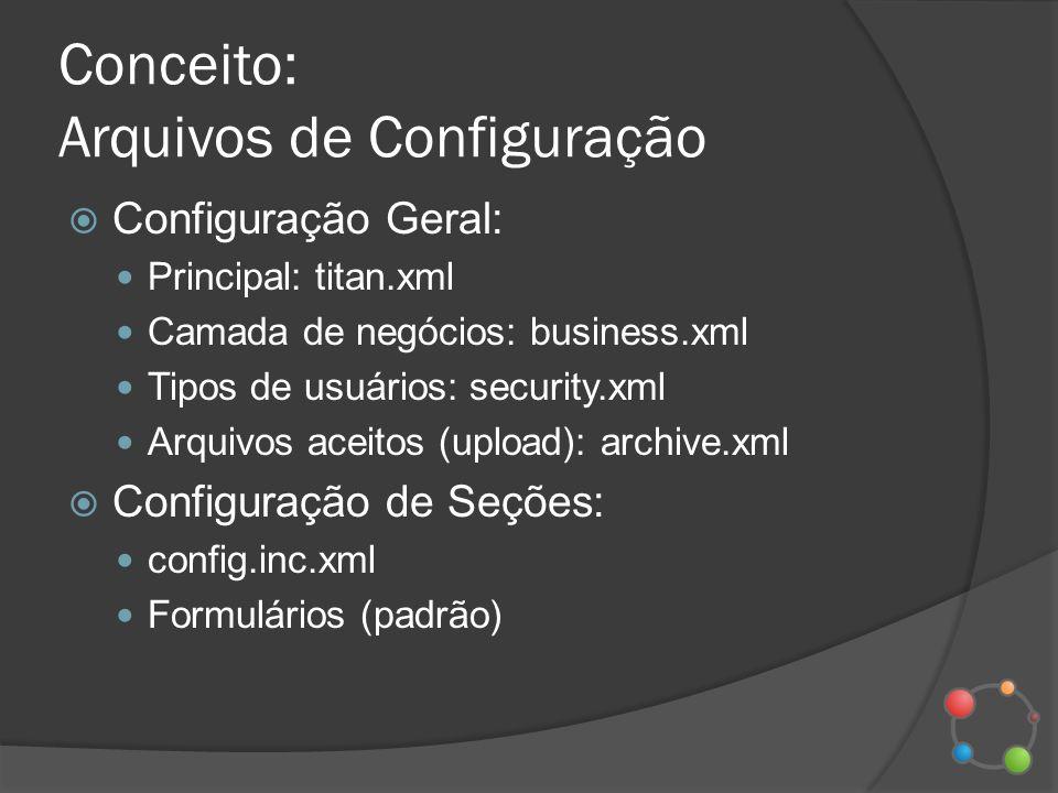 Conceito: Arquivos de Configuração Configuração Geral: Principal: titan.xml Camada de negócios: business.xml Tipos de usuários: security.xml Arquivos