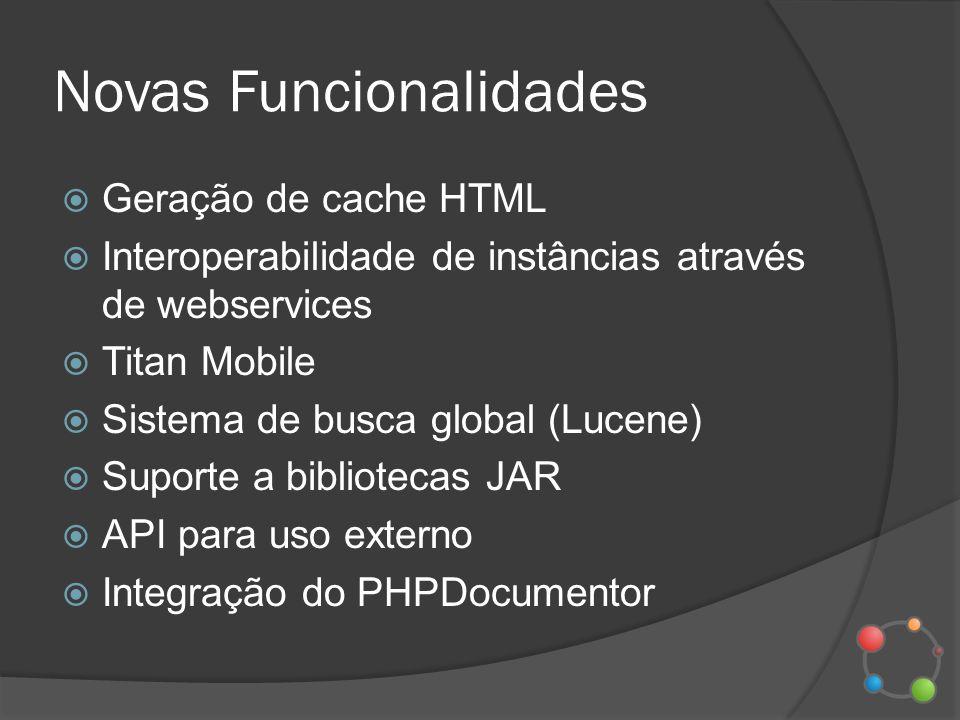 Novas Funcionalidades Geração de cache HTML Interoperabilidade de instâncias através de webservices Titan Mobile Sistema de busca global (Lucene) Supo