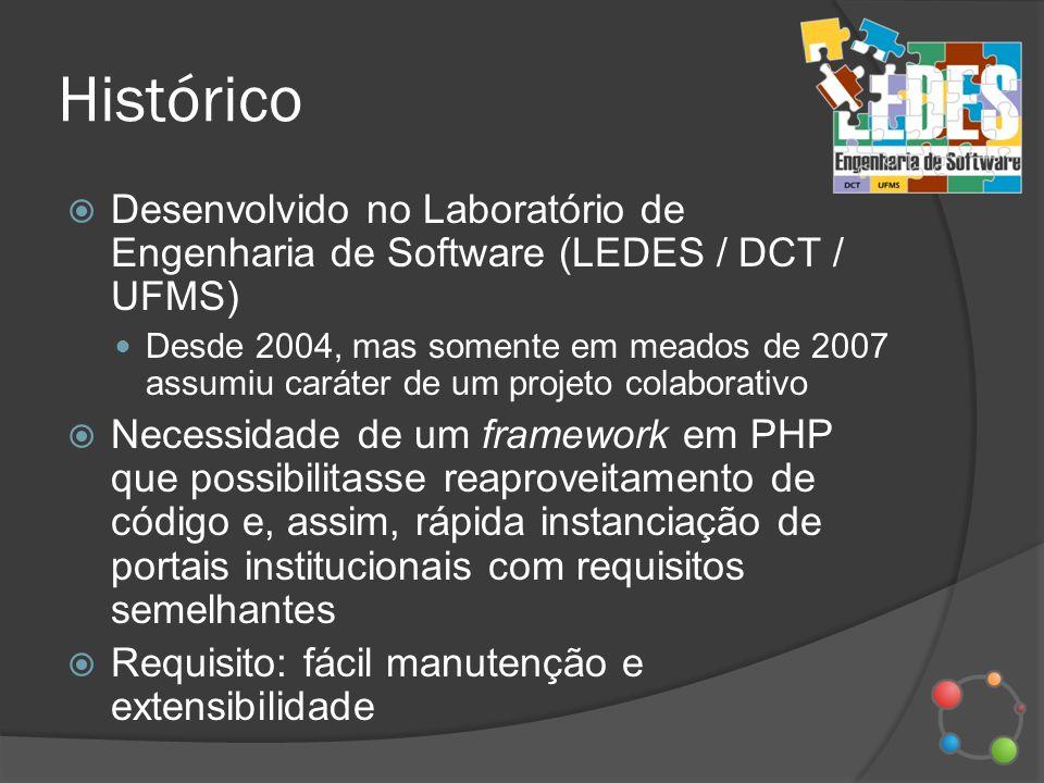 Histórico Desenvolvido no Laboratório de Engenharia de Software (LEDES / DCT / UFMS) Desde 2004, mas somente em meados de 2007 assumiu caráter de um p