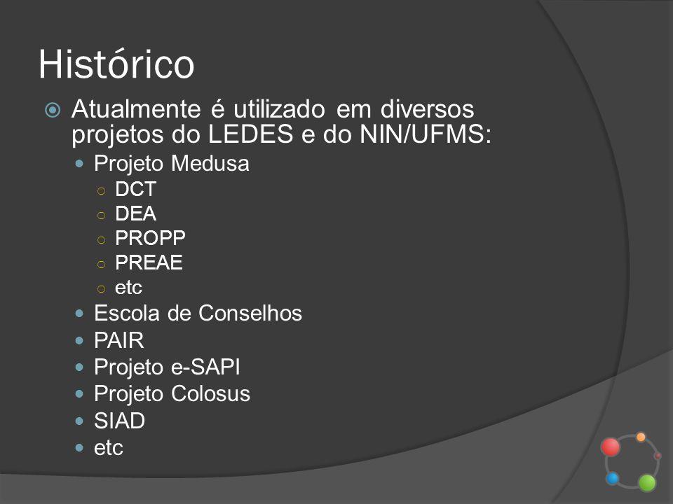 Histórico Atualmente é utilizado em diversos projetos do LEDES e do NIN/UFMS: Projeto Medusa DCT DEA PROPP PREAE etc Escola de Conselhos PAIR Projeto