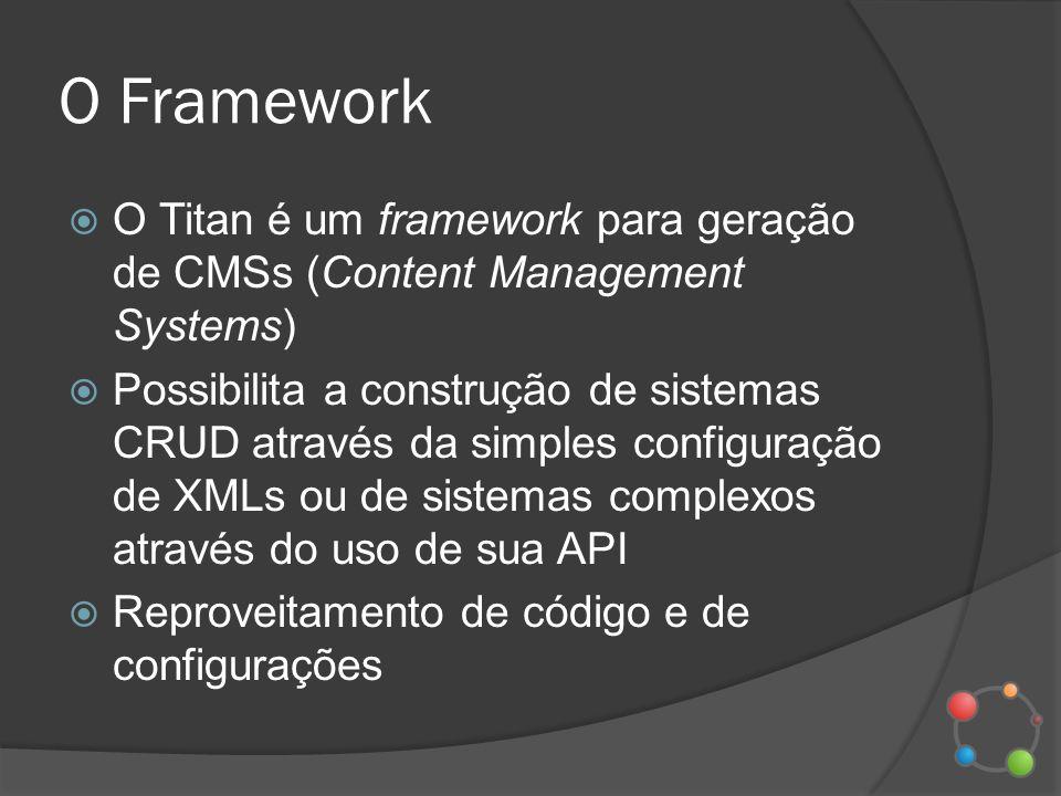 O Framework O Titan é um framework para geração de CMSs (Content Management Systems) Possibilita a construção de sistemas CRUD através da simples conf