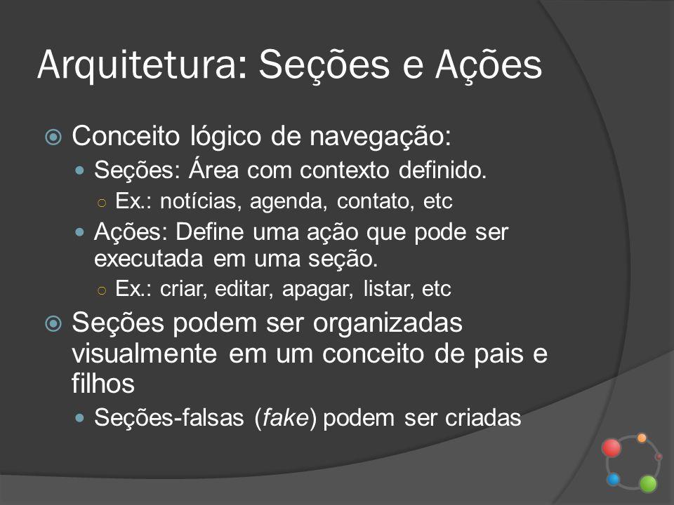 Arquitetura: Seções e Ações Conceito lógico de navegação: Seções: Área com contexto definido. Ex.: notícias, agenda, contato, etc Ações: Define uma aç